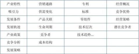 20xx年中国期刊杂志行业投资研究报告