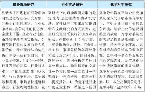中国风电机组控制系统行业运营格局与盈利前景预测报告20xx20xx