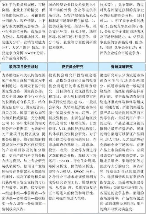中国茶酒市场竞争格局与发展定位分析报告20xx20xx