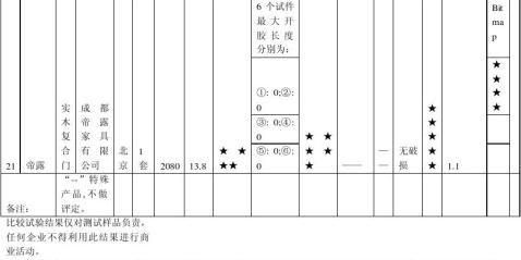 木门质量检测报告