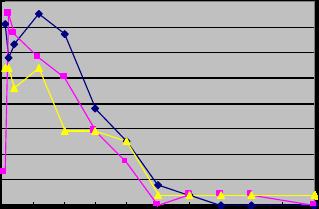 测定时空条件对似动现象的影响实验心理学实验报告模板