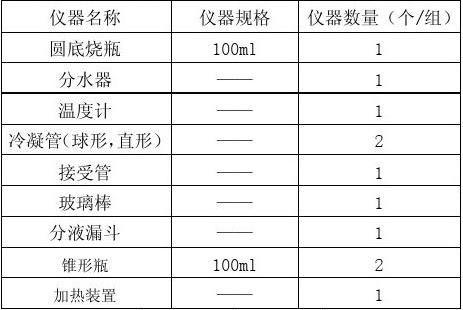 乙酸异戊酯制备实验报告4沈杰