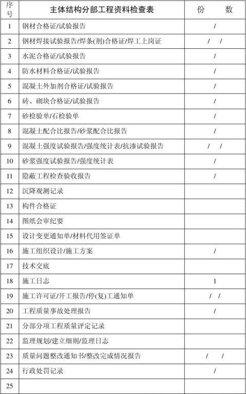 09主体结构分部工程质量验收报告桂质监档表09表