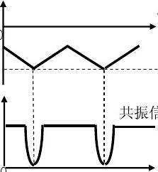 光磁共振DH807SMS