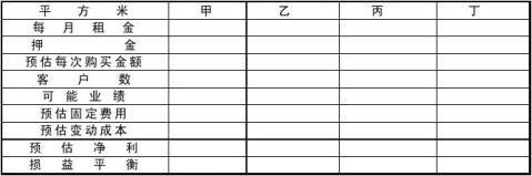 必胜客万达广场店商圈调查分析报告成品