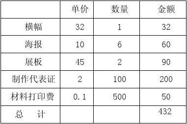 中南财经政法大学金融学院团代会策划书