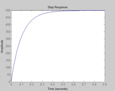 昆明理工大学计算机仿真实验报告20xx级