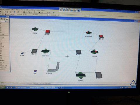 生产系统建模与仿真实验报告