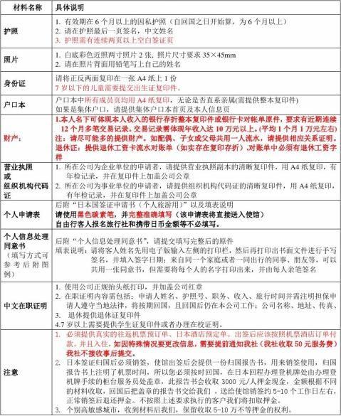 日本个人签证所需资料