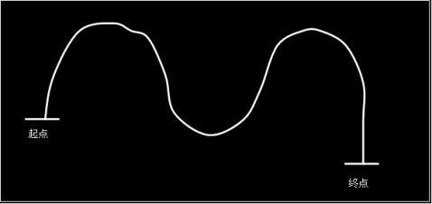 智能循迹小车设计调试报告