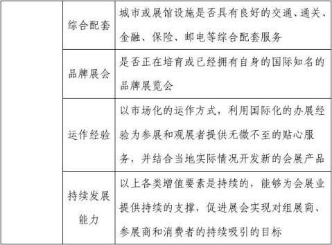 武汉大力发展会展经济的初步可行性分析