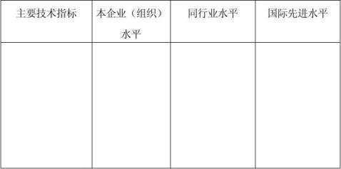 20xx年广州市市长质量奖申报材料20xx