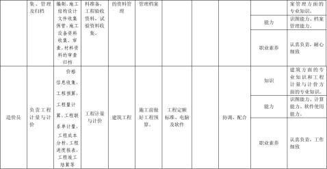 调研总报告