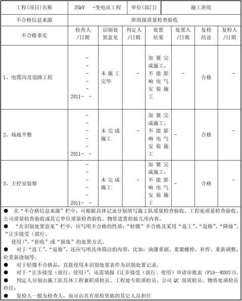 变电站三级自检报告及记录