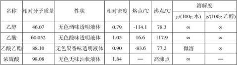 化学实验报告乙酸乙酯的合成