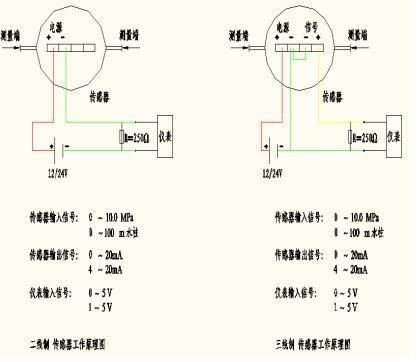 压力液位传感器实验报告03