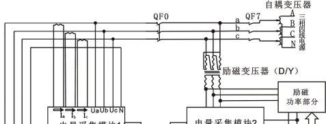 电力系统自动化实验报告