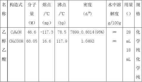 实验五乙酸乙酯制备