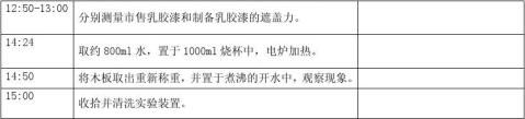 聚醋酸乙酯乳胶漆制备的实验报告