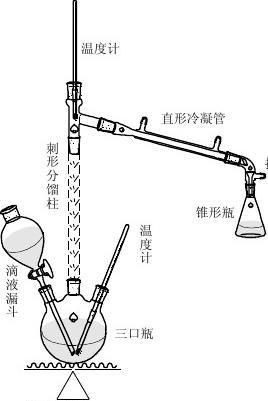 乙酸乙酯的制备