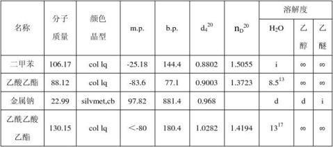 实验二乙酰乙酸乙酯的制备