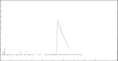 乙酸丁酯的合成与精制实验报告