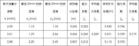 化工原理实验报告管路设计与安装