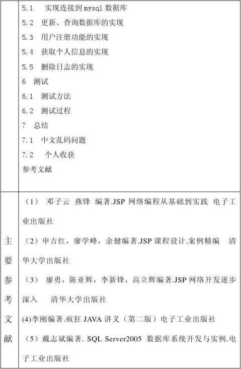 jsp网站开发开题报告