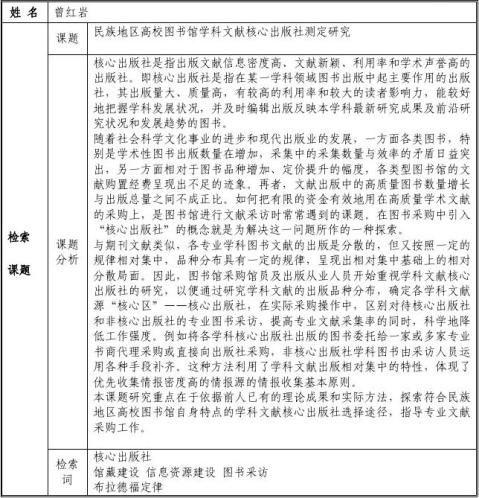 自拟课题检索报告1