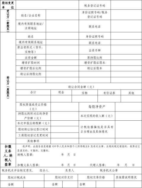 个人股东变动情况报告表
