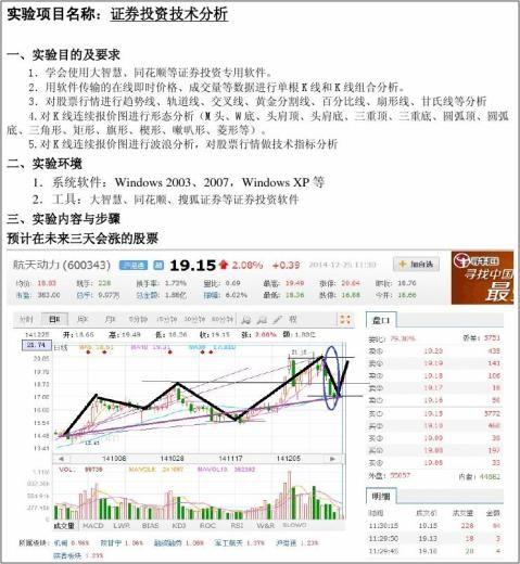 证券投资股票分析实验报告