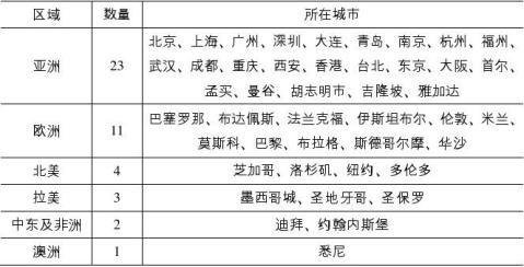 关于香港贸发局的调研报告