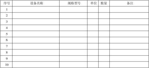 餐饮环评登记表所需资料清单