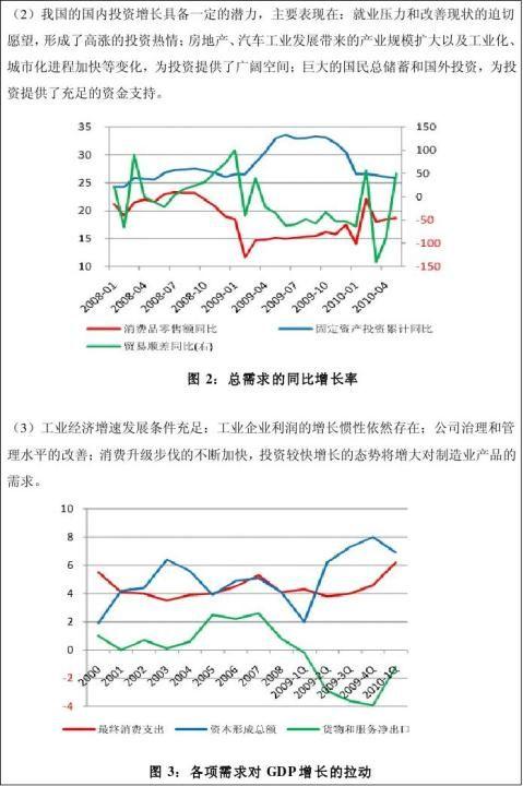 股票投资实验总报告