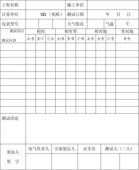 电气绝缘电阻接地电阻测试记录表