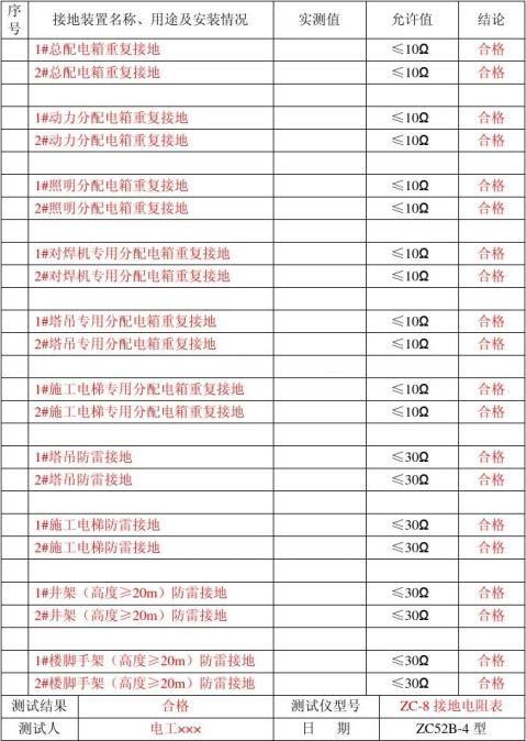 电气接地电阻测试记录表