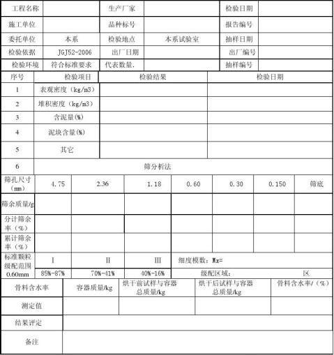 建筑材料应用与检测检验报告书建筑材料
