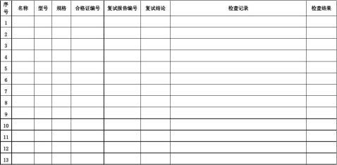 表7主要建筑材料检测报告检查表