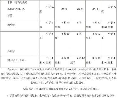 数学实践活动报告
