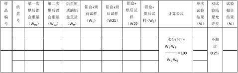 中粮巢湖米业大米检测原始记录表2