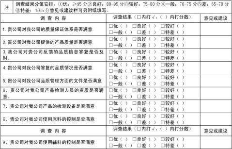 XX公司省长质量奖自评报告1