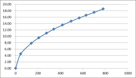 石油大学流体力学实验报告流量计实验报告