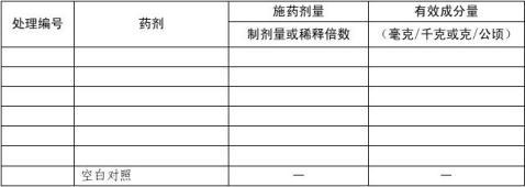 杀菌剂田间药效试验报告模板