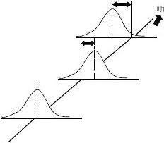 MSA测量系统稳定性偏移和线性研究分析报告