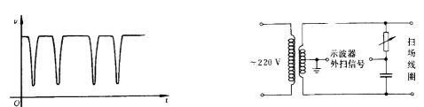 电子顺磁共振实验报告