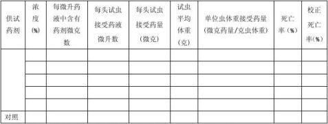 农药生物活性测定实验指导