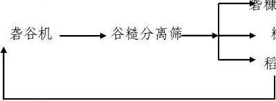大米加工项目可行性报告1