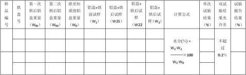 中粮巢湖米业大米水分检测原始记录表1