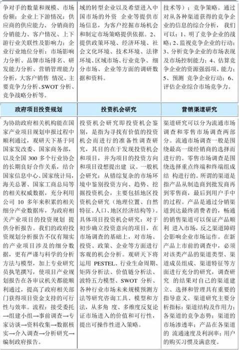 中国报告网关于提升中国工程机械市场竞争力分析