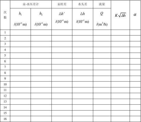 实验三流量计实验报告模板